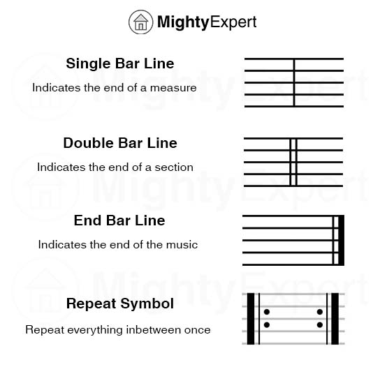 What Is A Bar In Music Here S A Detailed Explanation With Images